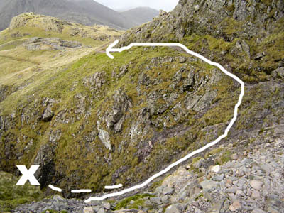 X marks the spot: don't venture into Piers Gill. Follow the path along the Corridor Route