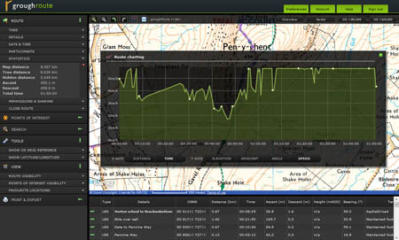 grough route will enable users to plot their speed and use OS mapping