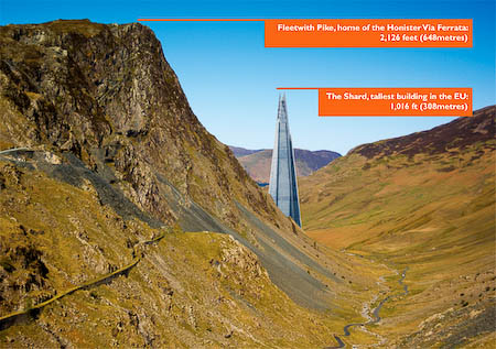 Cumbria Tourism's take on the relative merits of the two attractions