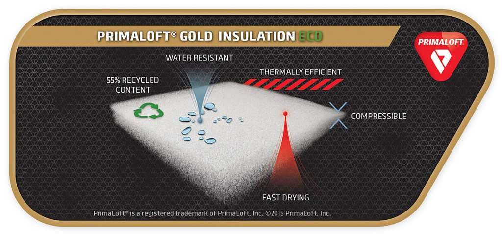 PrimaLoft Gold Eco contains 55 per cent recycled material