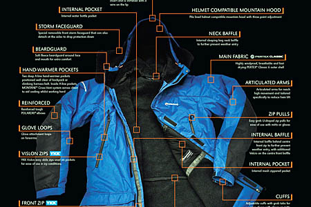 The modified Montane jacket - click on image to see larger size